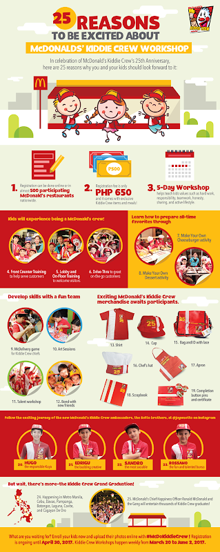 Photo of McDonalds Philippines Summer Kiddie Crew Program 2017